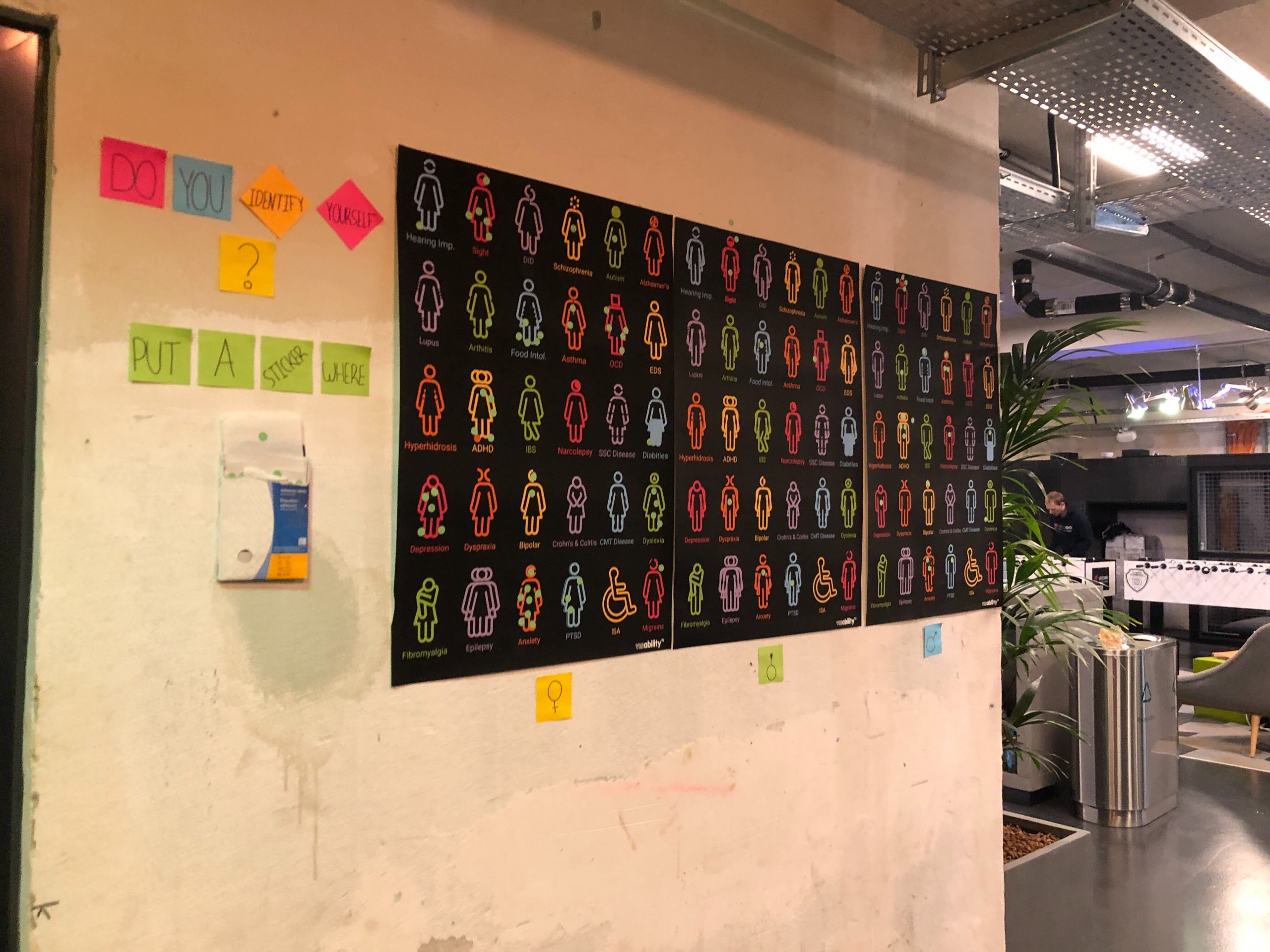 Visability 93 posters at CODE
